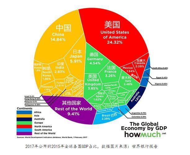 2011世界各国gdp_全球各国GDP排行榜公布美国第一中国第二