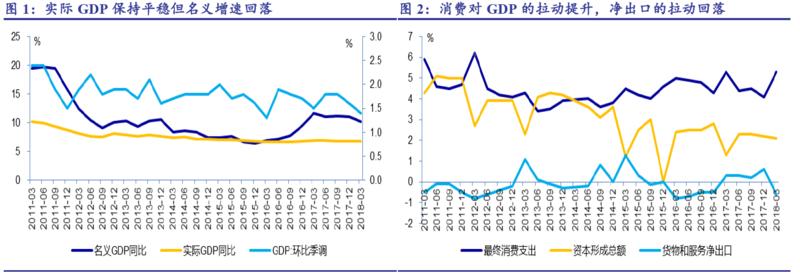 巨丰研究院宏观经济月报(3月)