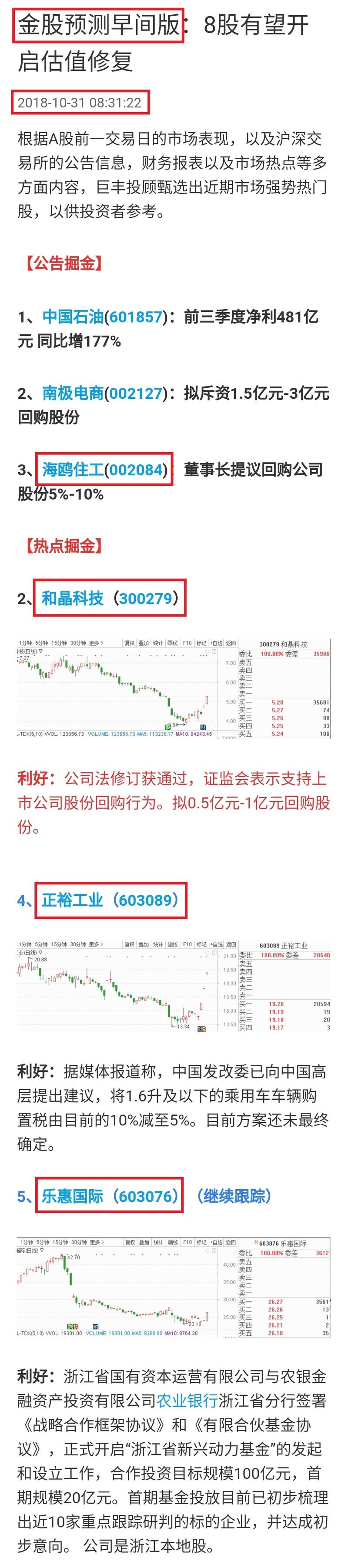 金股回顾:金股预测推荐跃岭股份等多只个股强势涨停!
