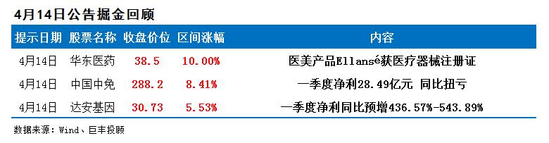今世缘2020年度净利润同比增长7.46% 多股业绩向好有望上涨