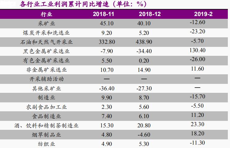 2月份的經濟數據_2月份經濟數據
