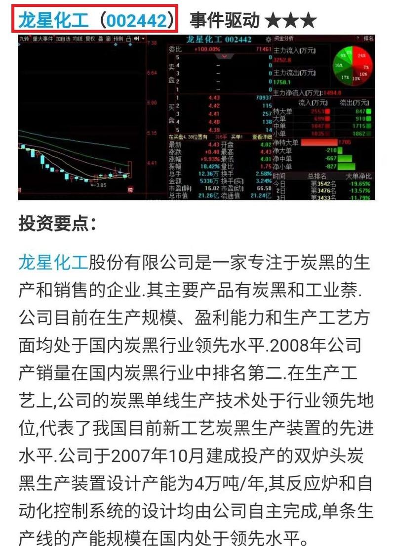 金股预测推荐个股龙星化工强势涨停